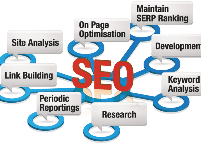 best-seo-company-in los angeles