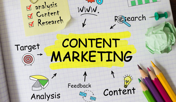 cintent-marketing-trends